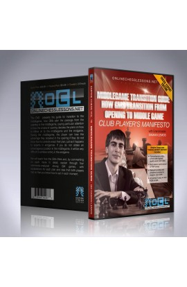 Middlegame Transition Guide - EMPIRE CHESS
